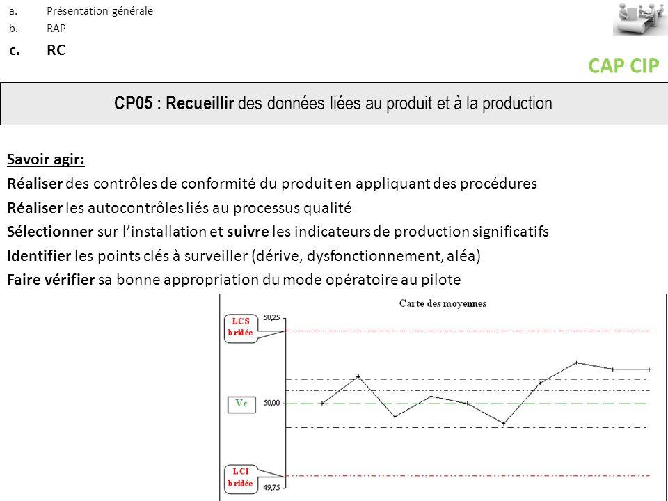 Savoir agir: Réaliser des contrôles de conformité du produit en appliquant des procédures Réaliser les autocontrôles liés au processus qualité Sélecti