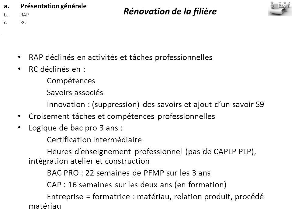RAP déclinés en activités et tâches professionnelles RC déclinés en : Compétences Savoirs associés Innovation : (suppression) des savoirs et ajout dun