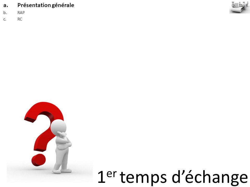 1 er temps déchange a.Présentation générale b.RAP c.RC