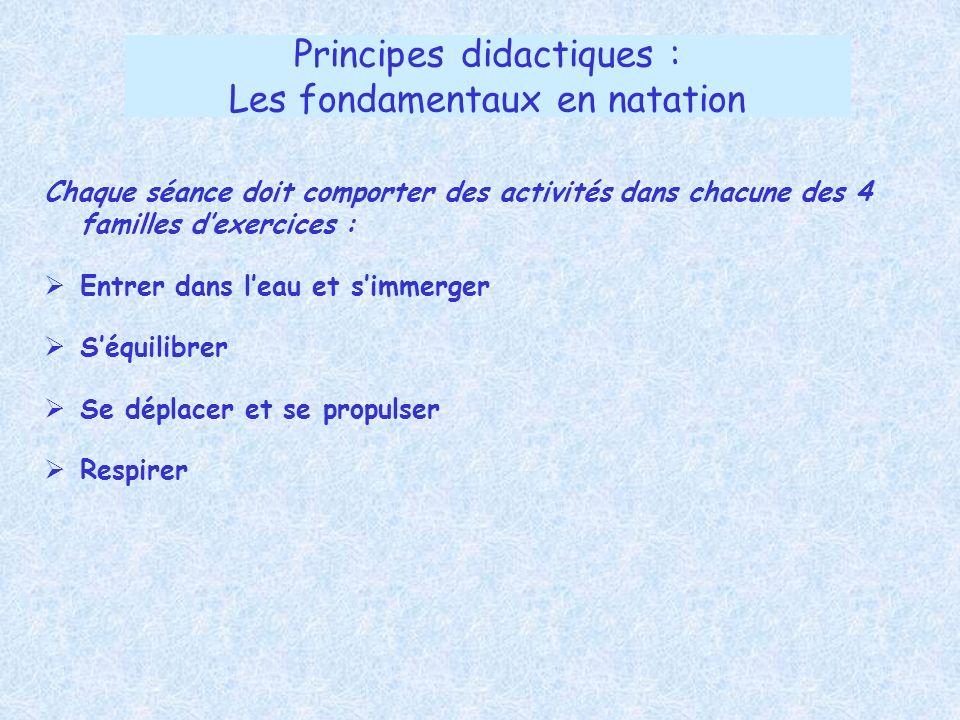 Principes didactiques : Les fondamentaux en natation Chaque séance doit comporter des activités dans chacune des 4 familles dexercices : Entrer dans l