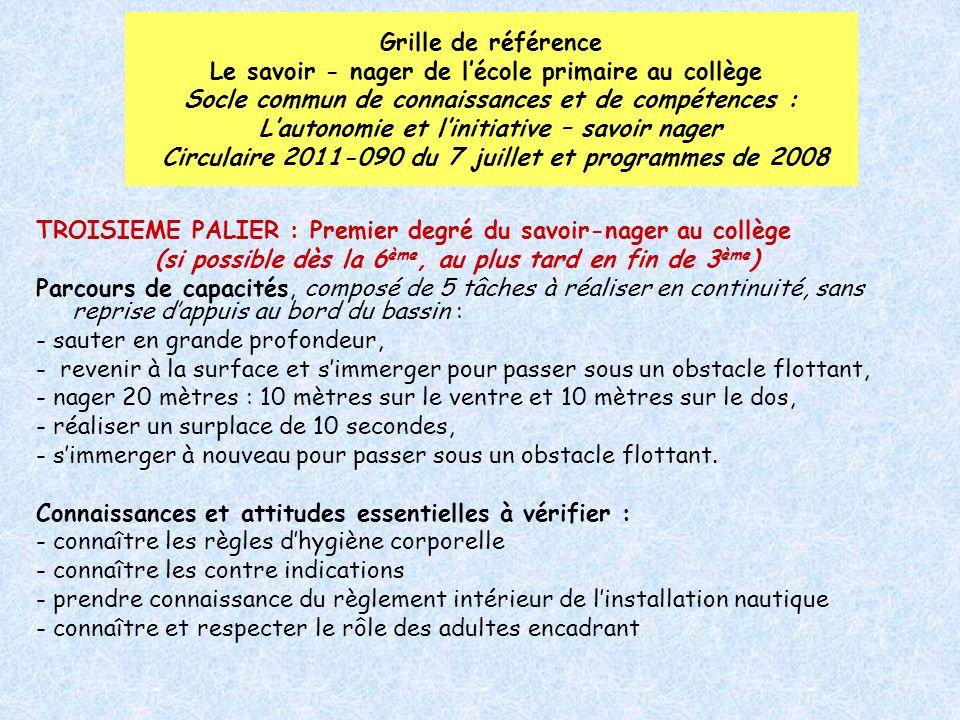 TROISIEME PALIER : Premier degré du savoir-nager au collège (si possible dès la 6 ème, au plus tard en fin de 3 ème ) Parcours de capacités, composé d