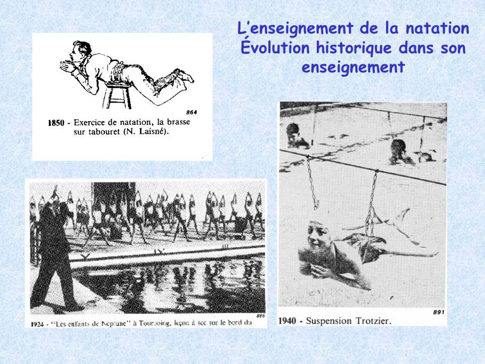Lenseignement de la natation Évolution historique dans son enseignement