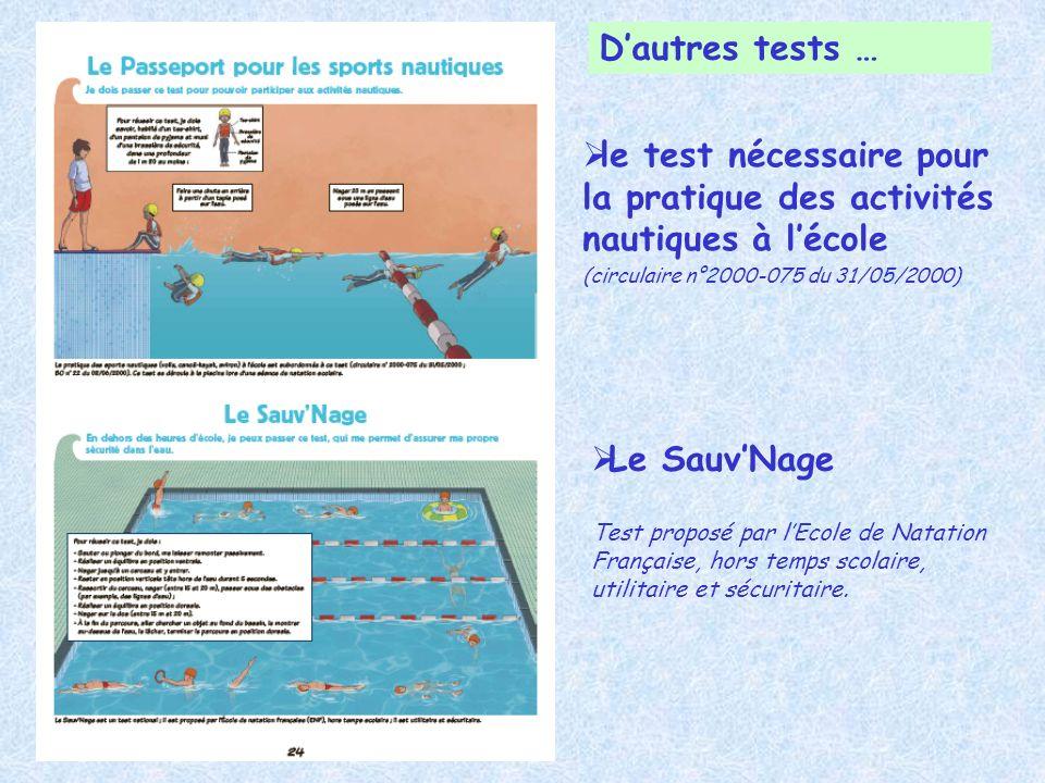 le test nécessaire pour la pratique des activités nautiques à lécole (circulaire n°2000-075 du 31/05/2000) Le SauvNage Test proposé par lEcole de Nata
