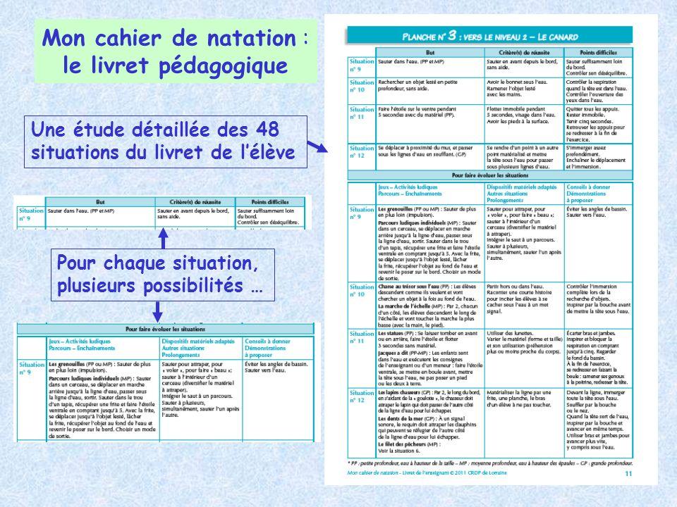 Mon cahier de natation : le livret pédagogique Une étude détaillée des 48 situations du livret de lélève Pour chaque situation, plusieurs possibilités