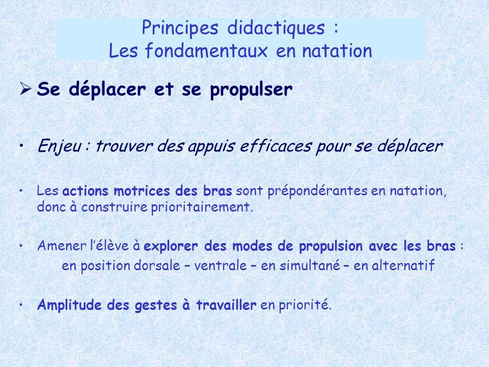 Principes didactiques : Les fondamentaux en natation Se déplacer et se propulser Enjeu : trouver des appuis efficaces pour se déplacer Les actions mot