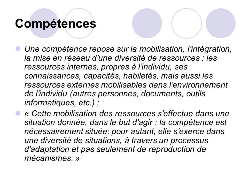 Compétences Une compétence repose sur la mobilisation, lintégration, la mise en réseau dune diversité de ressources : les ressources internes, propres
