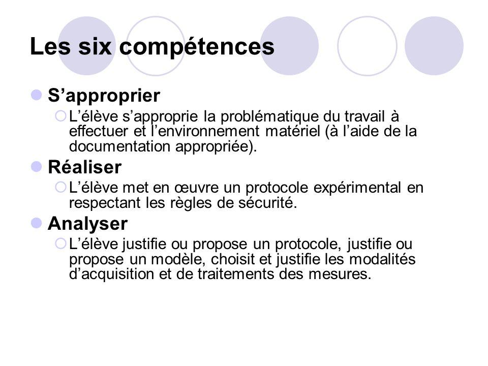Les six compétences Sapproprier Lélève sapproprie la problématique du travail à effectuer et lenvironnement matériel (à laide de la documentation appr