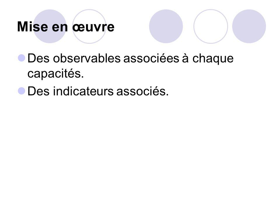 Mise en œuvre Des observables associées à chaque capacités. Des indicateurs associés.