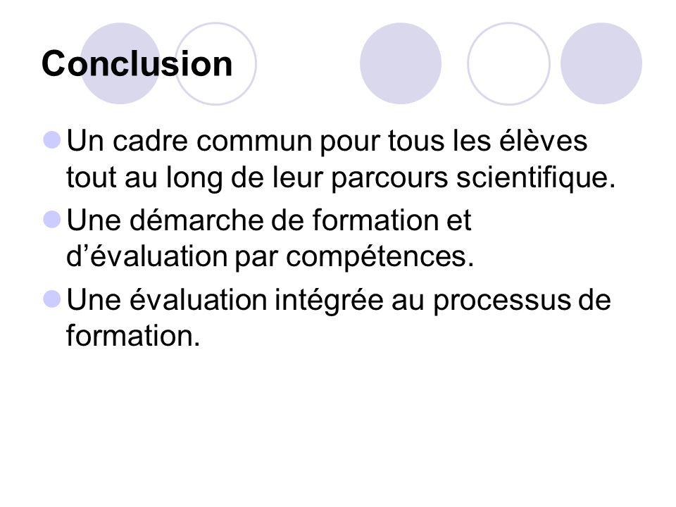 Conclusion Un cadre commun pour tous les élèves tout au long de leur parcours scientifique. Une démarche de formation et dévaluation par compétences.