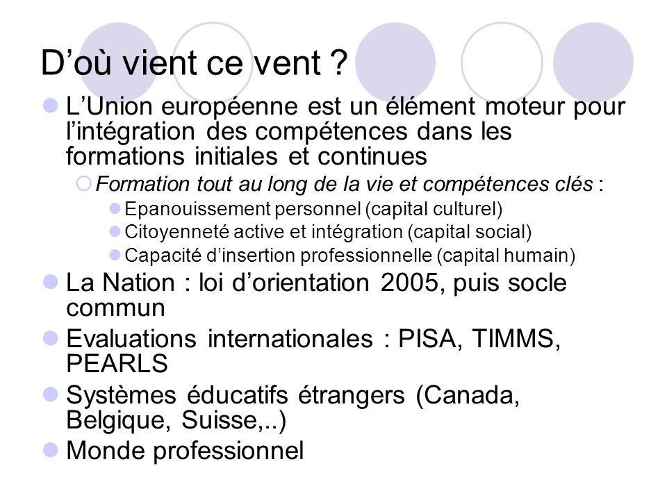 Doù vient ce vent ? LUnion européenne est un élément moteur pour lintégration des compétences dans les formations initiales et continues Formation tou