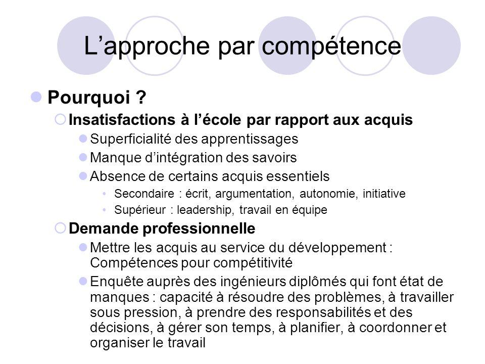 A propos des compétences Quelles définitions .
