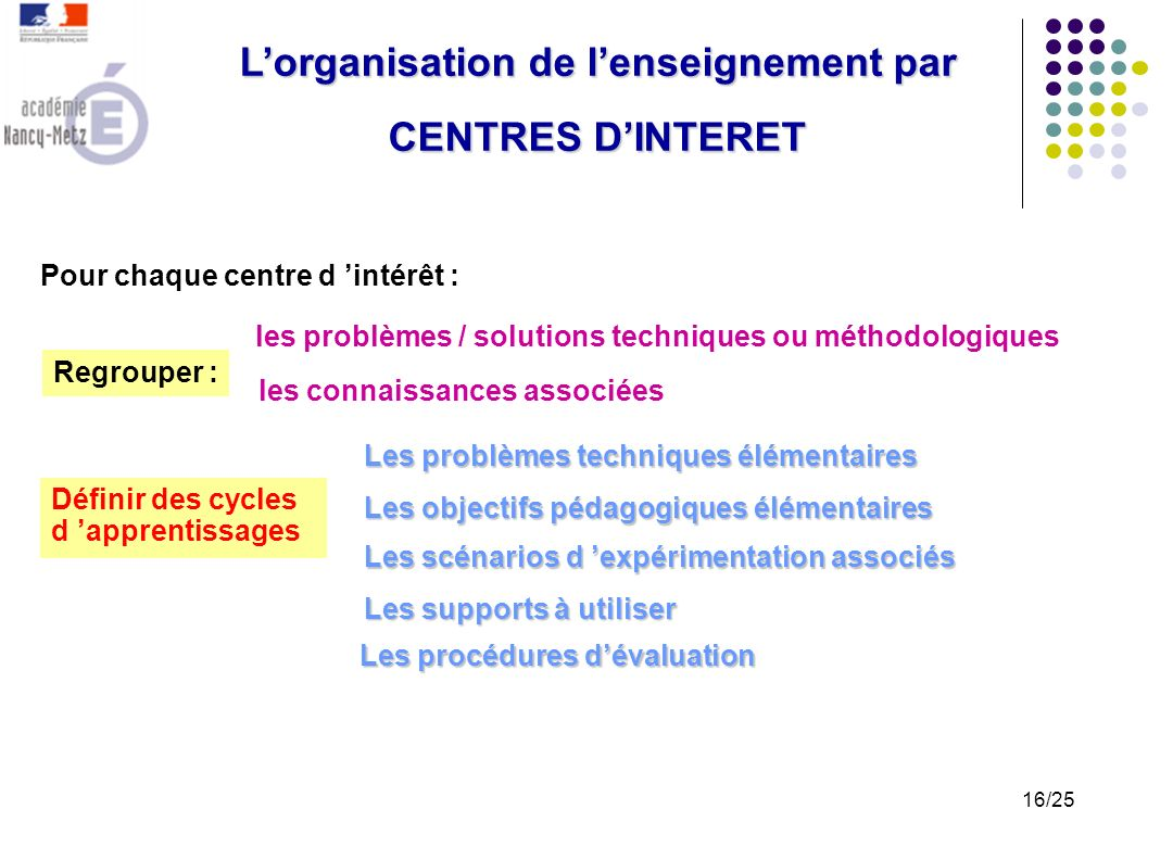 CENTRES D INTERET Conception des systèmes Réalisation et maintenance des systèmes Gestion de l énergie dans les systèmes Analyse et approche des systè