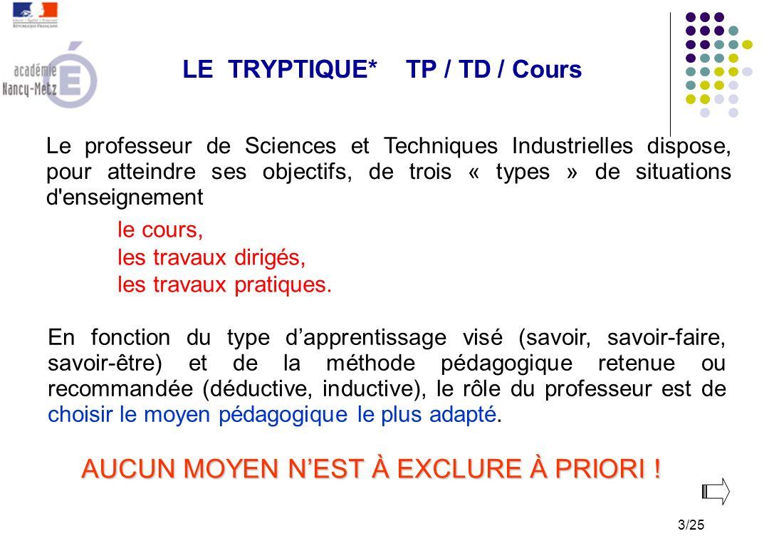 LE TRYPTIQUE* TP / TD / Cours Le professeur de Sciences et Techniques Industrielles dispose, pour atteindre ses objectifs, de trois « types » de situations d enseignement AUCUN MOYEN NEST À EXCLURE À PRIORI .