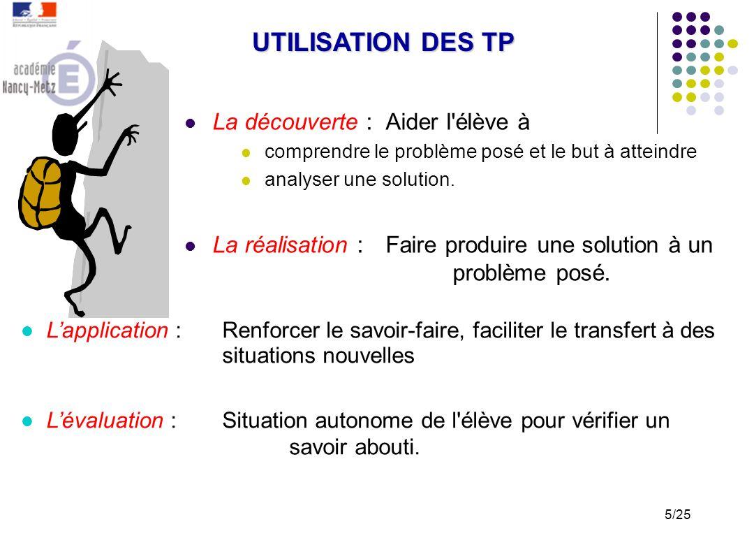 UTILISATION DES TP La découverte : Aider l élève à comprendre le problème posé et le but à atteindre analyser une solution.