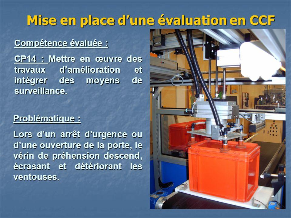 Mise en place dune évaluation en CCF Compétence évaluée : CP14 : Mettre en œuvre des travaux damélioration et intégrer des moyens de surveillance. Pro