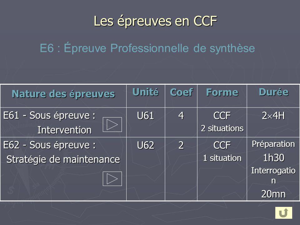 Les épreuves en CCF Nature des é preuves Unit é CoefForme Dur é e E61 - Sous é preuve : Intervention InterventionU614CCF 2 situations 2 4H E62 - Sous