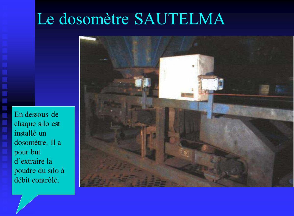 Le dosomètre SAUTELMA En dessous de chaque silo est installé un dosomètre. Il a pour but dextraire la poudre du silo à débit contrôlé.