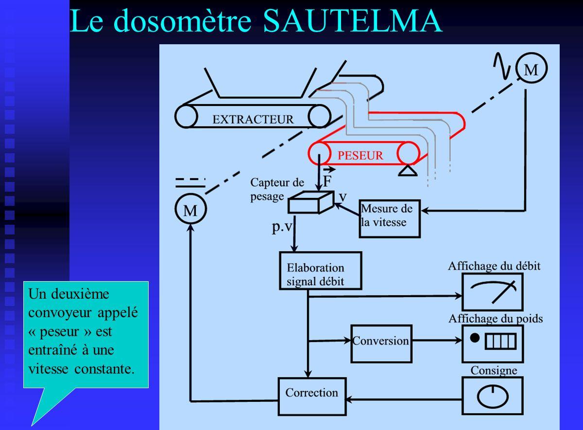 Le dosomètre SAUTELMA Un deuxième convoyeur appelé « peseur » est entraîné à une vitesse constante.