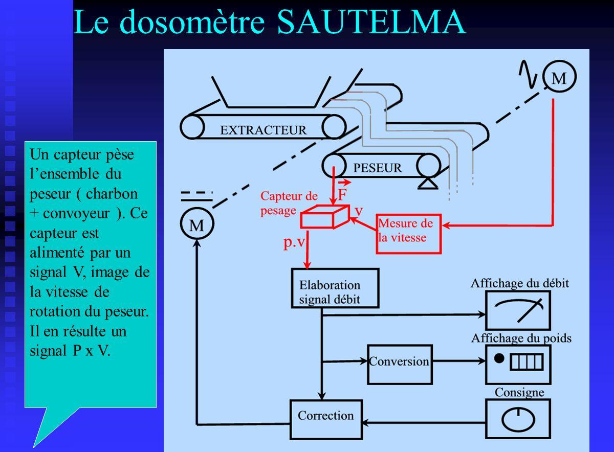 Le dosomètre SAUTELMA Un capteur pèse lensemble du peseur ( charbon + convoyeur ). Ce capteur est alimenté par un signal V, image de la vitesse de rot