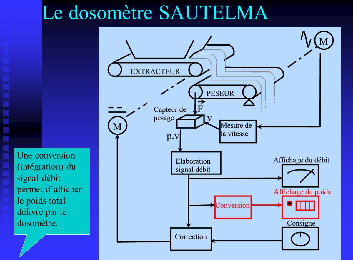 Le dosomètre SAUTELMA Une conversion (intégration) du signal débit permet dafficher le poids total délivré par le dosomètre.