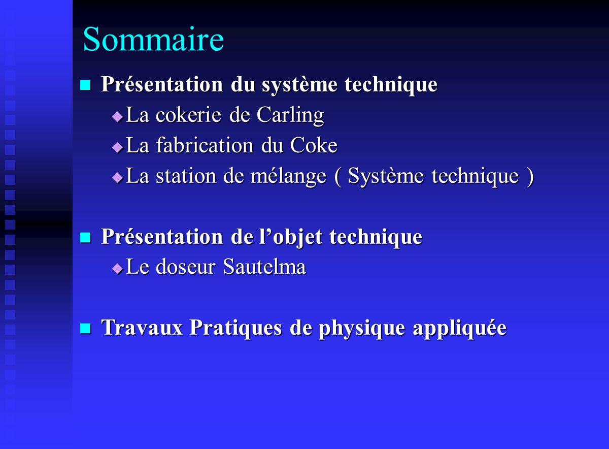 Sommaire Présentation du système technique Présentation du système technique La cokerie de Carling La cokerie de Carling La fabrication du Coke La fab