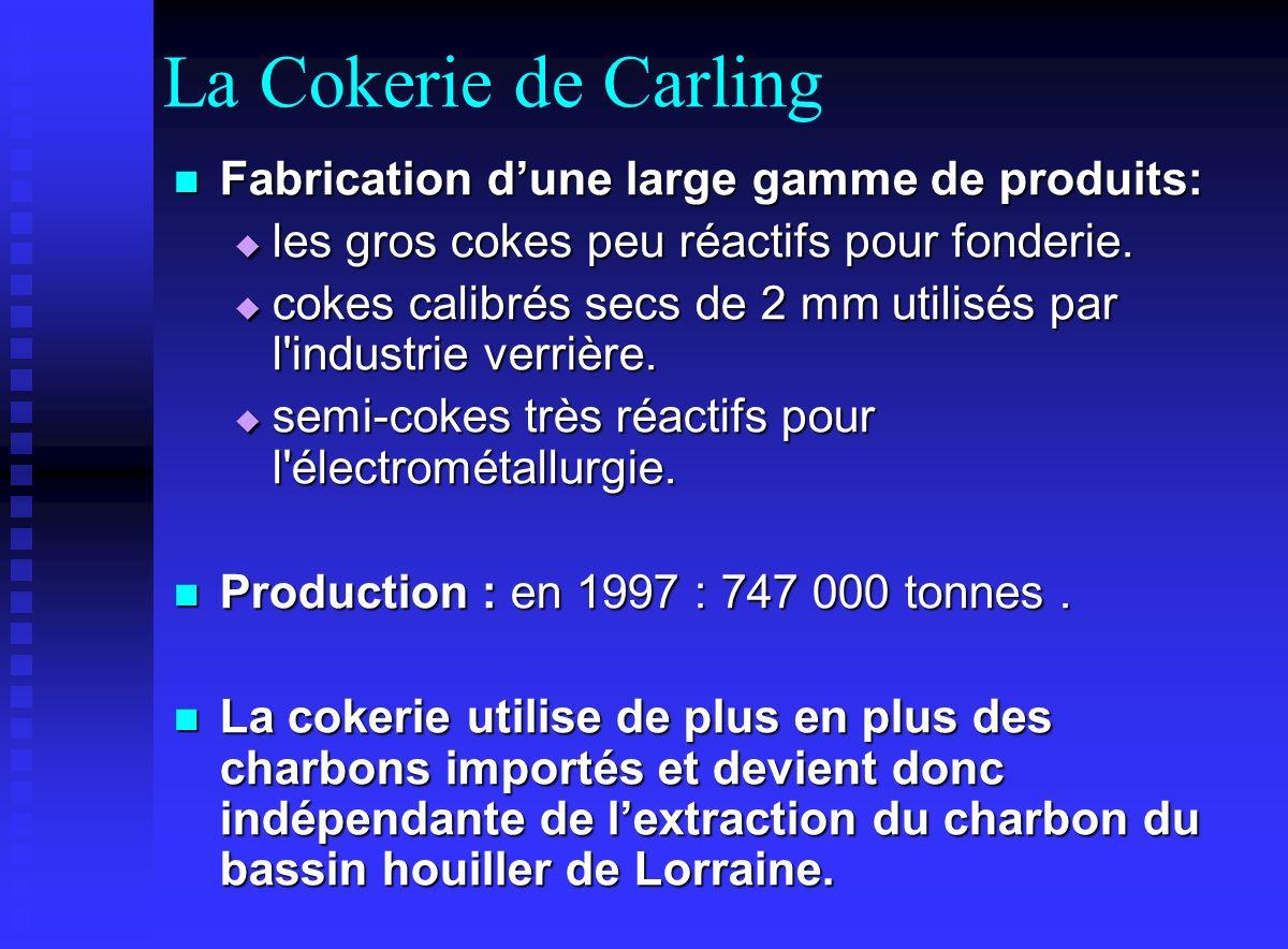 Fabrication dune large gamme de produits: Fabrication dune large gamme de produits: les gros cokes peu réactifs pour fonderie. les gros cokes peu réac