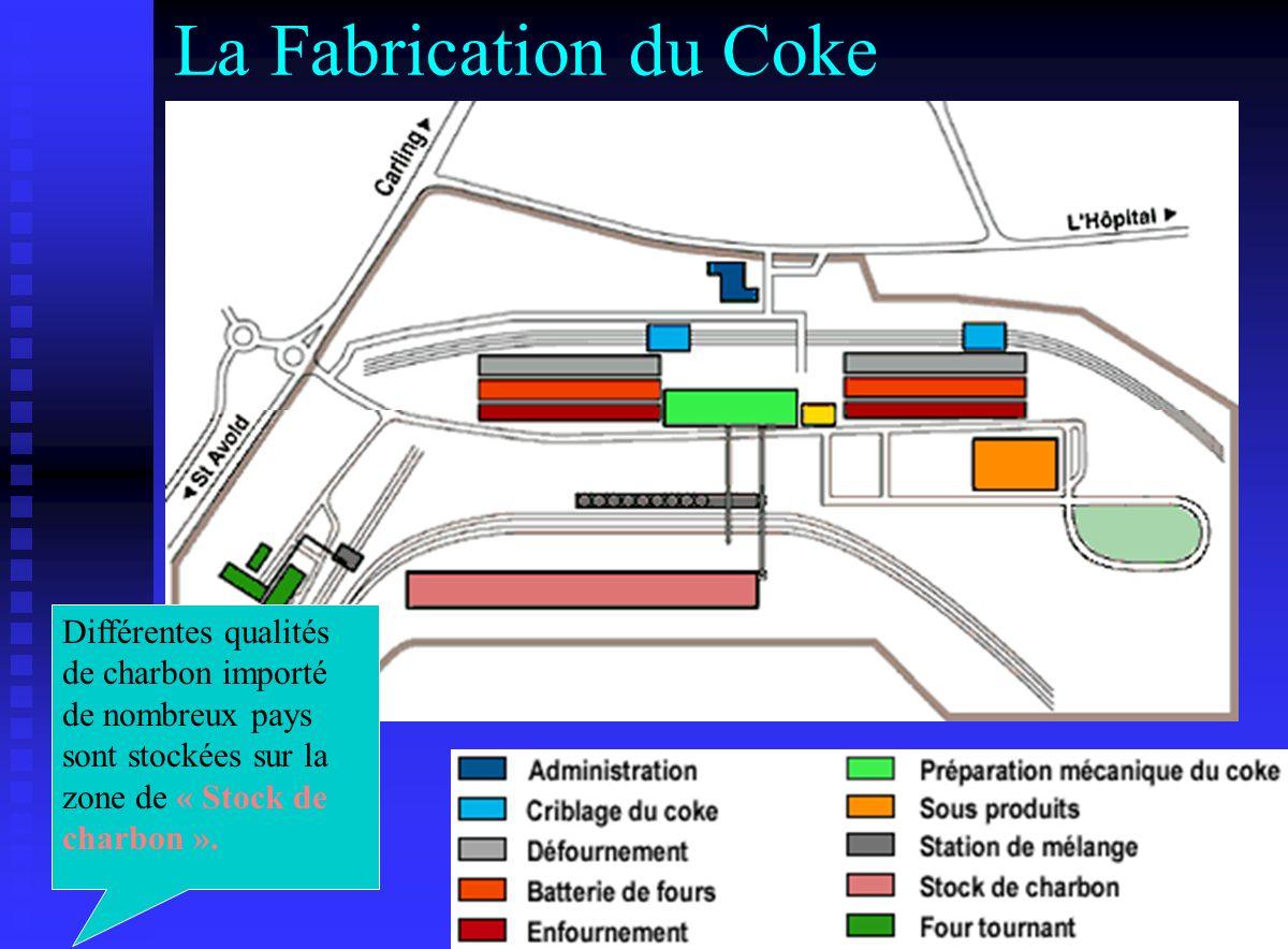 La Fabrication du Coke Après criblage, les différentes poudres de charbon obtenues sont stockées dans des silos (un silo par type de poudre de charbon) dans la « Station de mélange ».