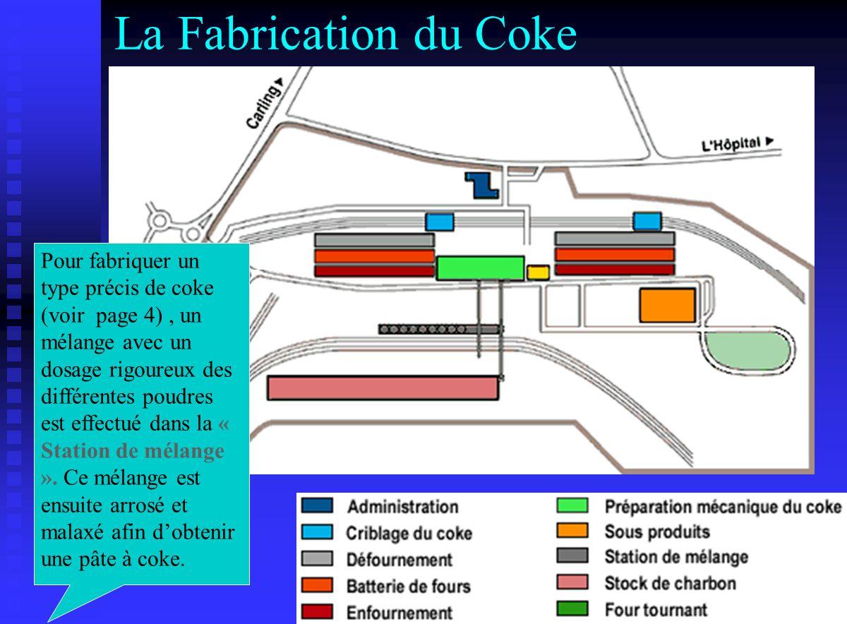 La Fabrication du Coke Pour fabriquer un type précis de coke (voir page 4), un mélange avec un dosage rigoureux des différentes poudres est effectué d