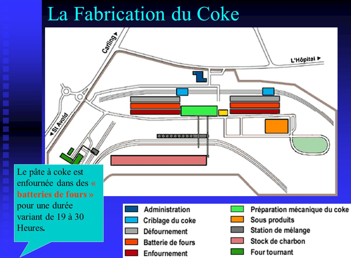 La Fabrication du Coke Les résultats de cette cuisson sont : -Du coke -Des gaz