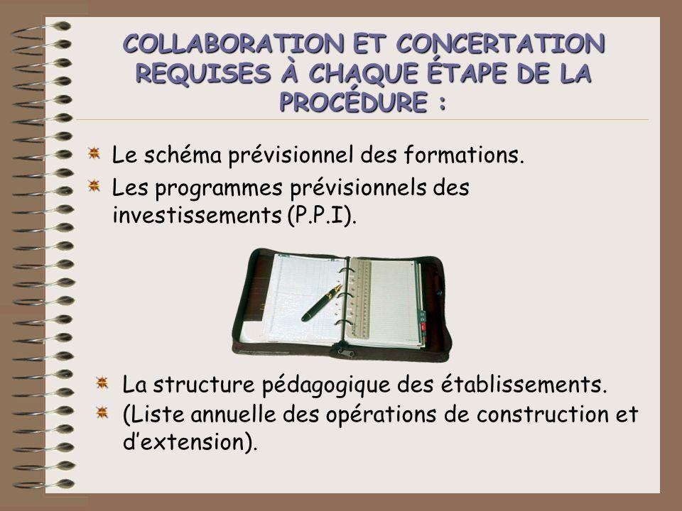 COLLABORATION ET CONCERTATION REQUISES À CHAQUE ÉTAPE DE LA PROCÉDURE : Le schéma prévisionnel des formations. Les programmes prévisionnels des invest
