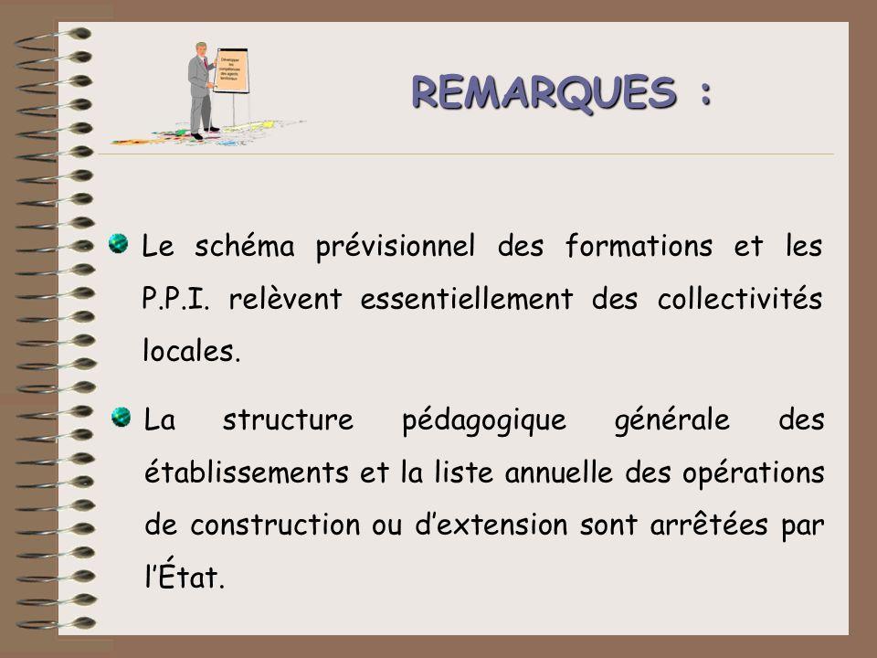 REMARQUES : Le schéma prévisionnel des formations et les P.P.I. relèvent essentiellement des collectivités locales. La structure pédagogique générale