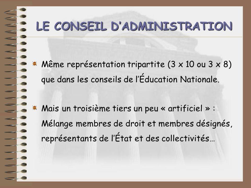 LE CONSEIL DADMINISTRATION Même représentation tripartite (3 x 10 ou 3 x 8) que dans les conseils de lÉducation Nationale. Mais un troisième tiers un