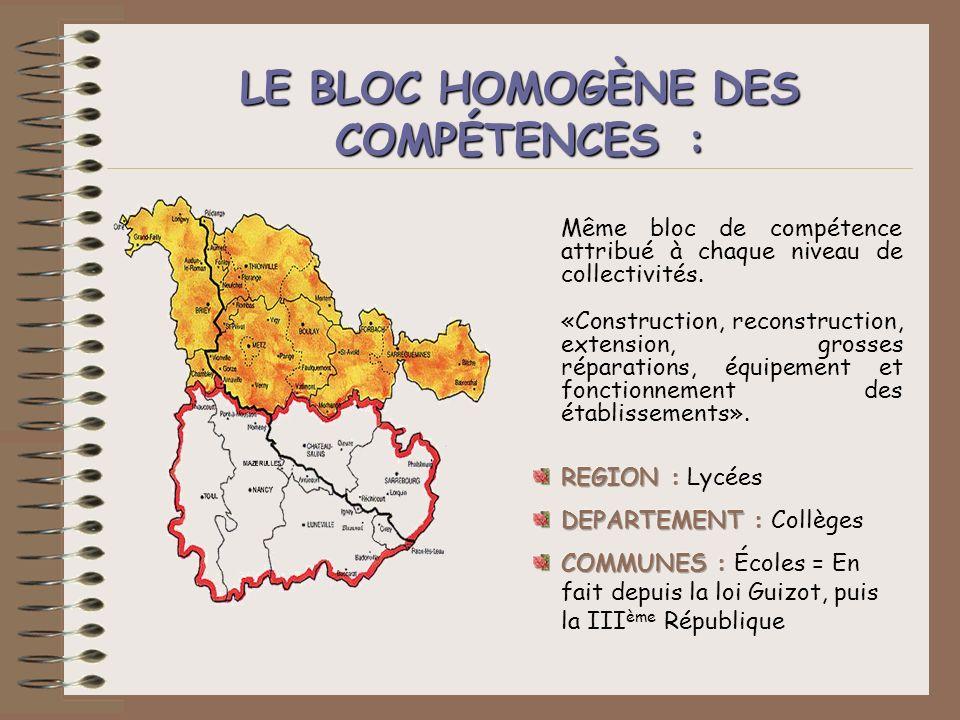 LE BLOC HOMOGÈNE DES COMPÉTENCES COMPÉTENCES :
