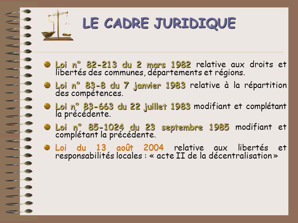 LE CADRE JURIDIQUE Loi n° 82-213 du 2 mars 1982 Loi n° 82-213 du 2 mars 1982 relative aux droits et libertés des communes, départements et régions. Lo