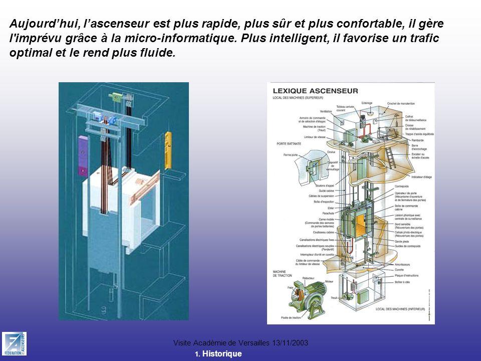 Aujourdhui, lascenseur est plus rapide, plus sûr et plus confortable, il gère l'imprévu grâce à la micro-informatique. Plus intelligent, il favorise u