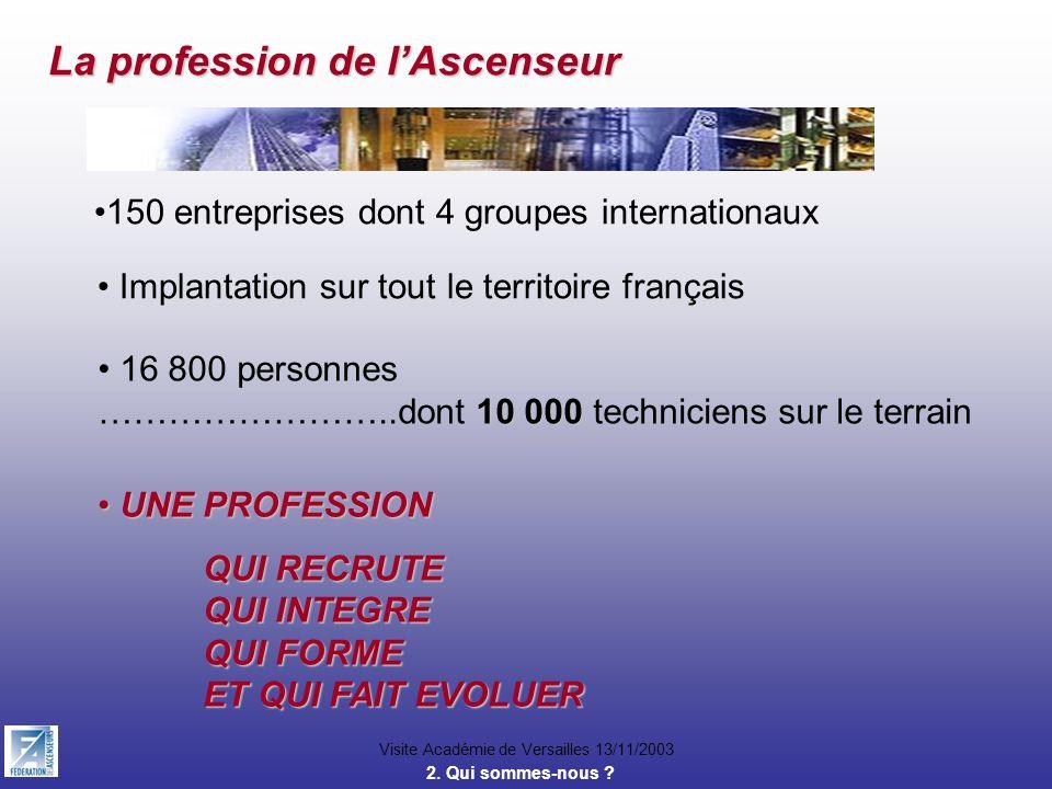 Visite Académie de Versailles 13/11/2003 La profession de lAscenseur 150 entreprises dont 4 groupes internationaux Implantation sur tout le territoire