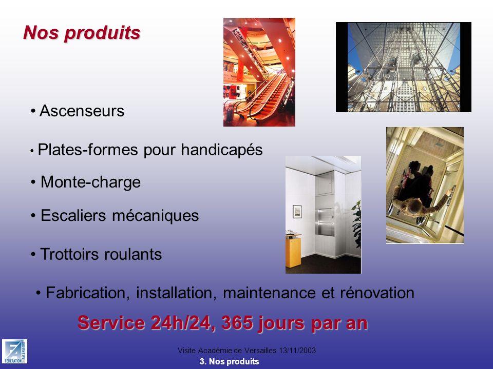 Visite Académie de Versailles 13/11/2003 Nos produits Ascenseurs Monte-charge Escaliers mécaniques Trottoirs roulants Fabrication, installation, maint