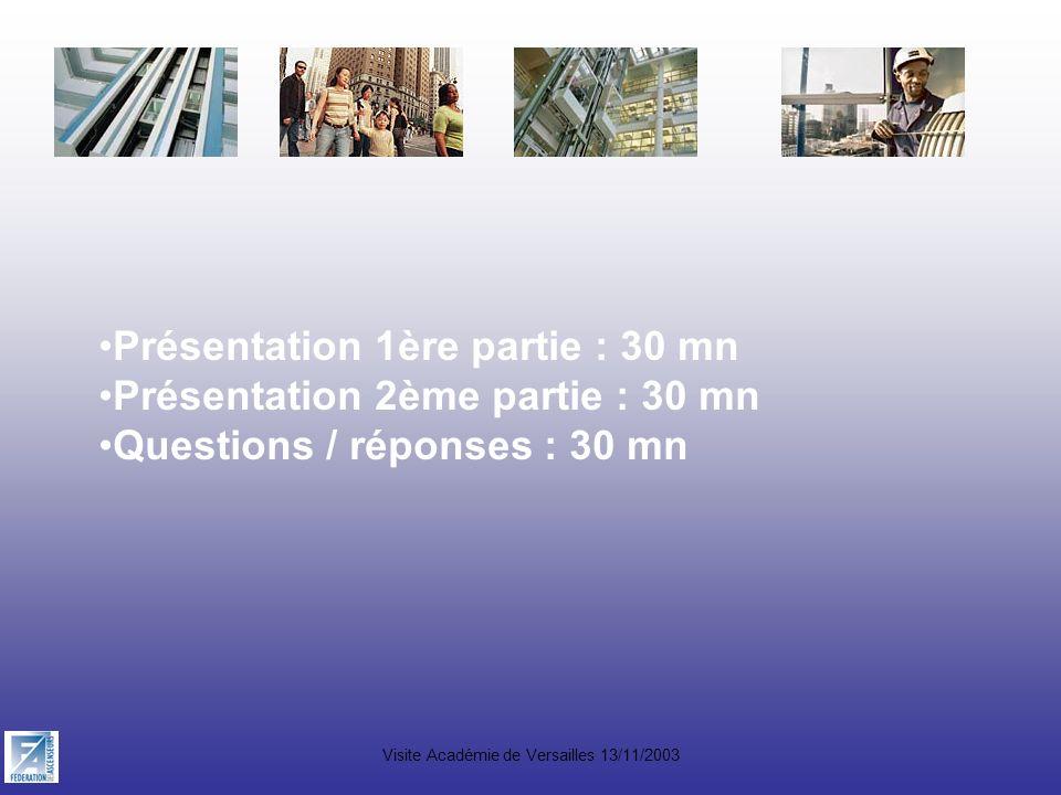 Présentation 1ère partie : 30 mn Présentation 2ème partie : 30 mn Questions / réponses : 30 mn