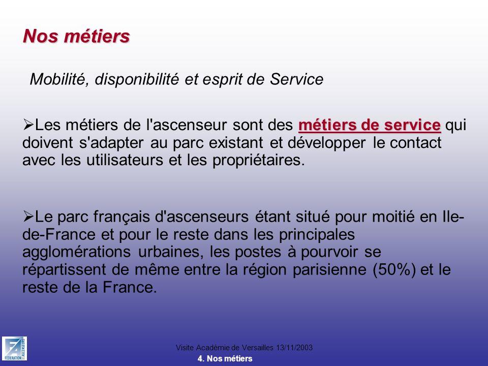 Nos métiers Mobilité, disponibilité et esprit de Service métiers de service Les métiers de l'ascenseur sont des métiers de service qui doivent s'adapt