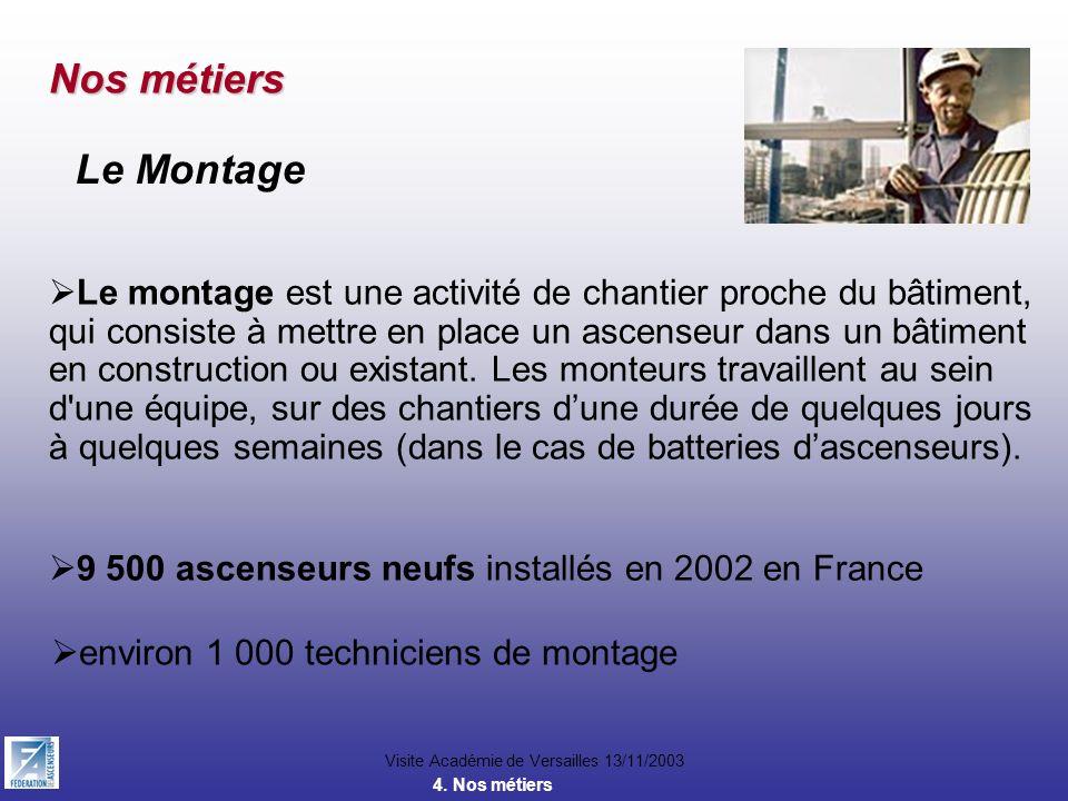 Nos métiers Le Montage Le montage est une activité de chantier proche du bâtiment, qui consiste à mettre en place un ascenseur dans un bâtiment en con