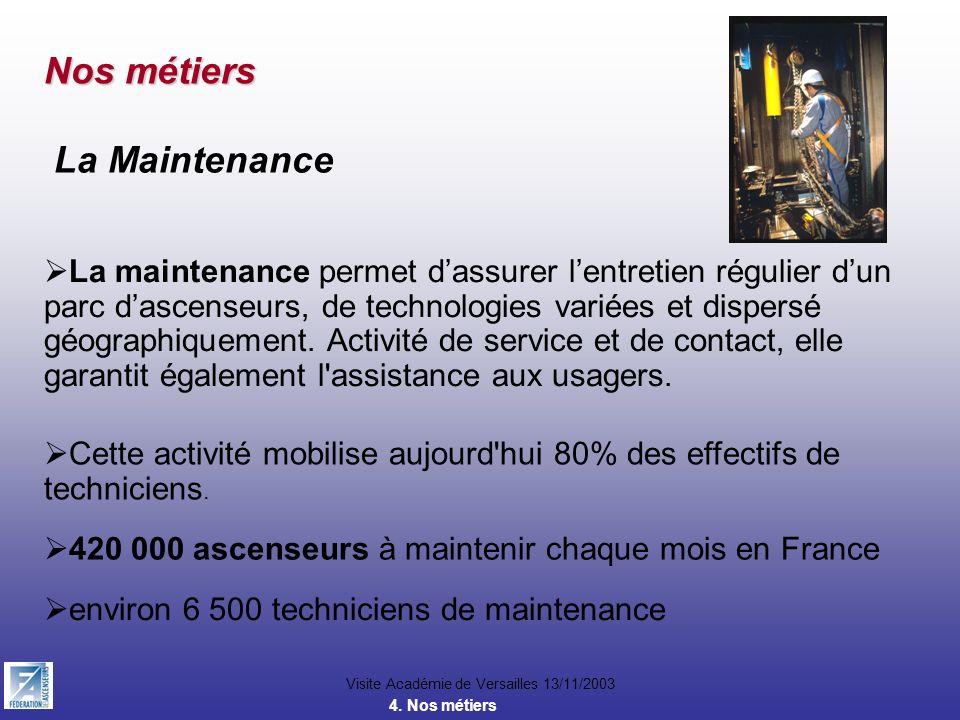 Nos métiers La Maintenance La maintenance permet dassurer lentretien régulier dun parc dascenseurs, de technologies variées et dispersé géographiqueme