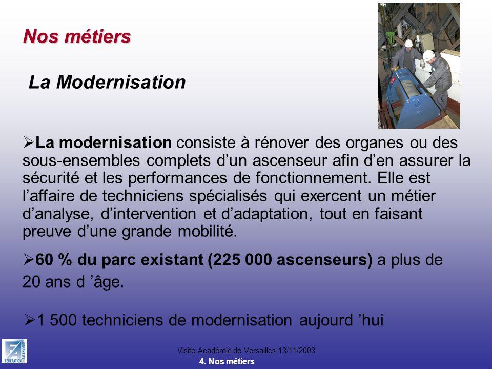Nos métiers La Modernisation La modernisation consiste à rénover des organes ou des sous-ensembles complets dun ascenseur afin den assurer la sécurité