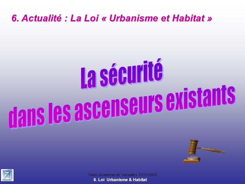 Visite Académie de Versailles 13/11/2003 6. Actualité : La Loi « Urbanisme et Habitat » 6. Loi Urbanisme & Habitat