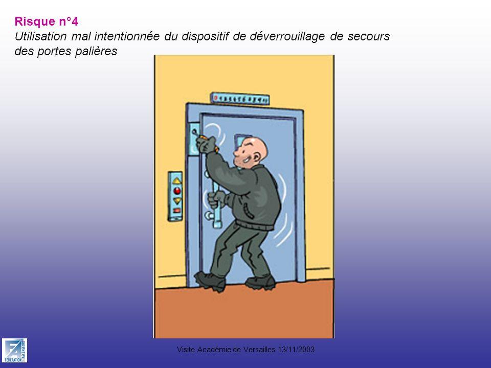 Visite Académie de Versailles 13/11/2003 Risque n°4 Utilisation mal intentionnée du dispositif de déverrouillage de secours des portes palières