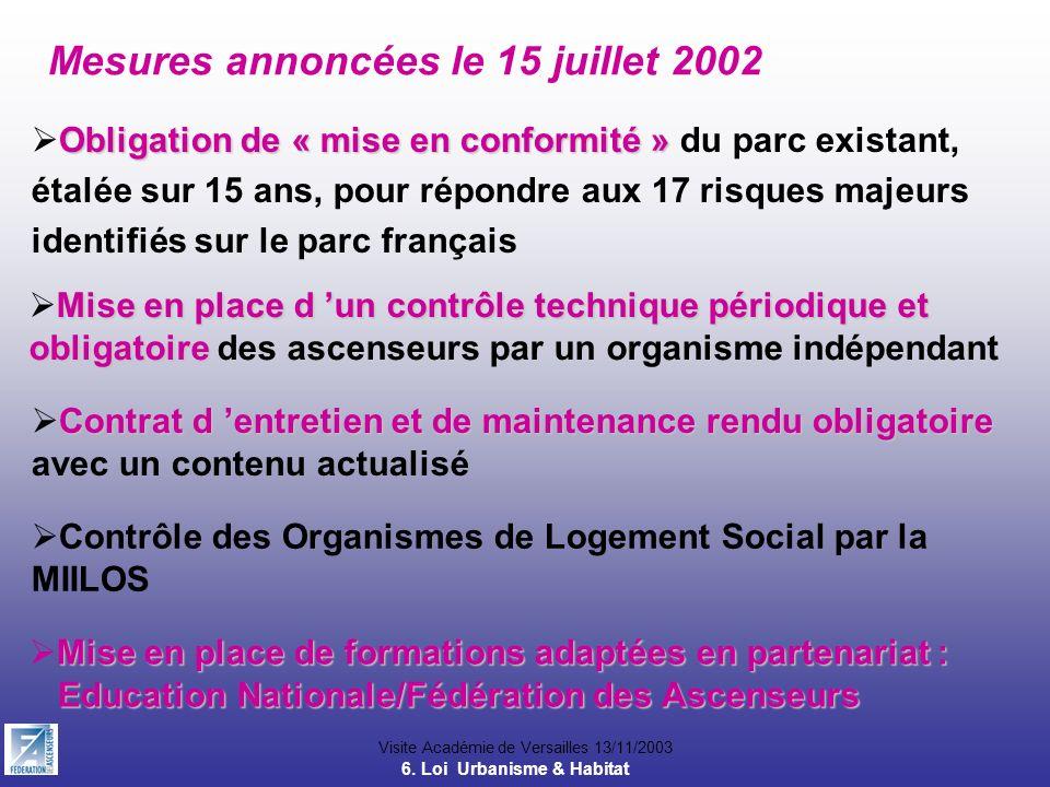 Visite Académie de Versailles 13/11/2003 Mesures annoncées le 15 juillet 2002 Obligation de « mise en conformité » Obligation de « mise en conformité