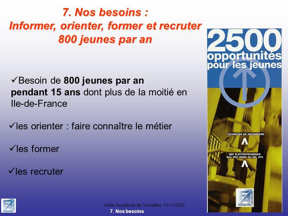 Visite Académie de Versailles 13/11/2003 7. Nos besoins : Informer, orienter, former et recruter 800 jeunes par an Besoin de 800 jeunes par an pendant