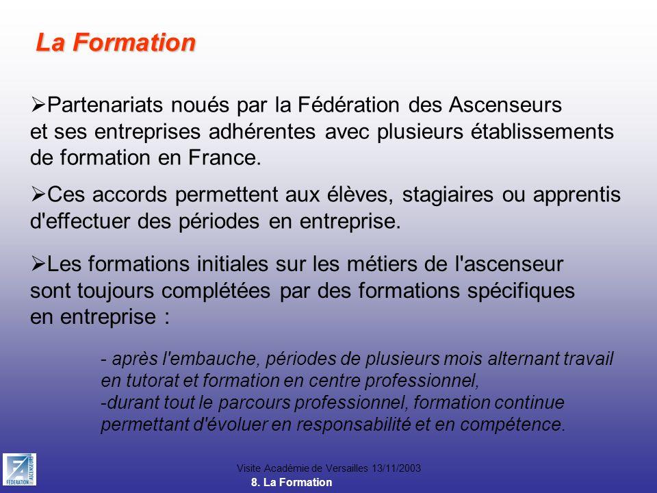 Visite Académie de Versailles 13/11/2003 La Formation Partenariats noués par la Fédération des Ascenseurs et ses entreprises adhérentes avec plusieurs