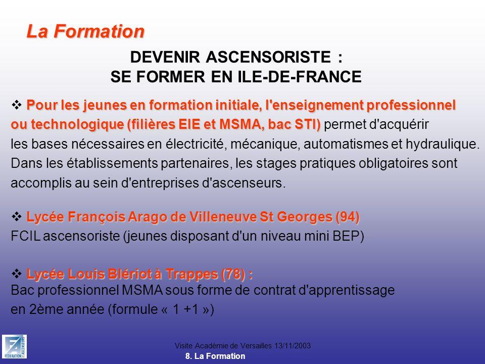 Visite Académie de Versailles 13/11/2003 La Formation DEVENIR ASCENSORISTE : SE FORMER EN ILE-DE-FRANCE Pour les jeunes en formation initiale, l'ensei