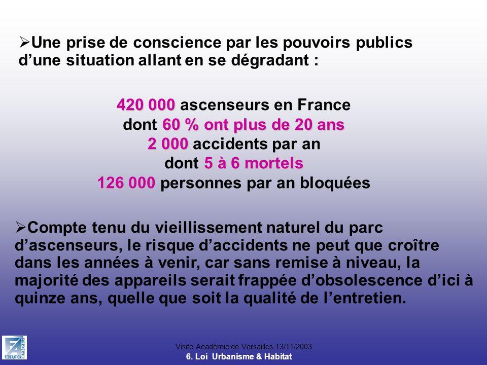 Visite Académie de Versailles 13/11/2003 Une prise de conscience par les pouvoirs publics dune situation allant en se dégradant : 420 000 420 000 asce