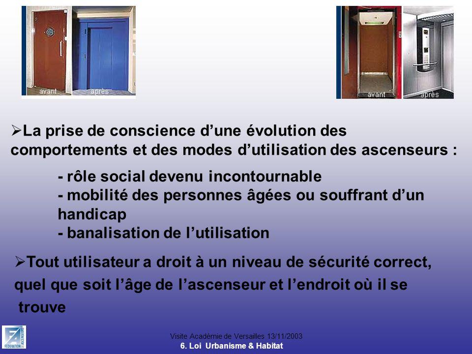 Visite Académie de Versailles 13/11/2003 La prise de conscience dune évolution des comportements et des modes dutilisation des ascenseurs : - rôle soc